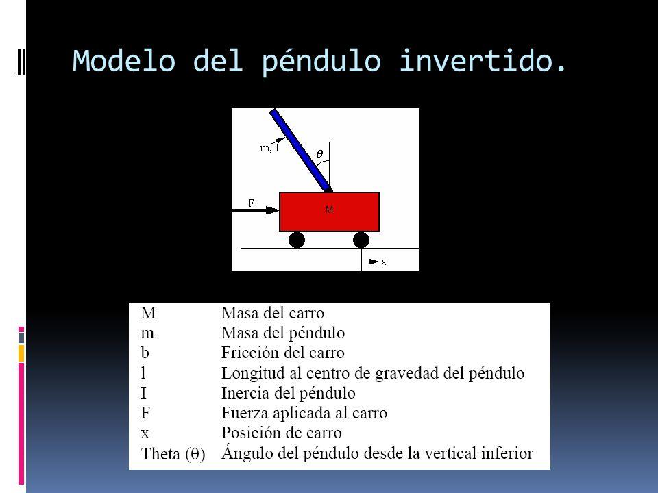 Modelo del péndulo invertido.