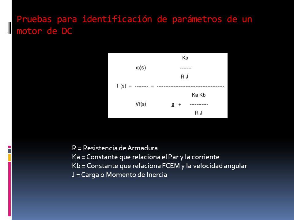 Pruebas para identificación de parámetros de un motor de DC R = Resistencia de Armadura Ka = Constante que relaciona el Par y la corriente Kb = Consta
