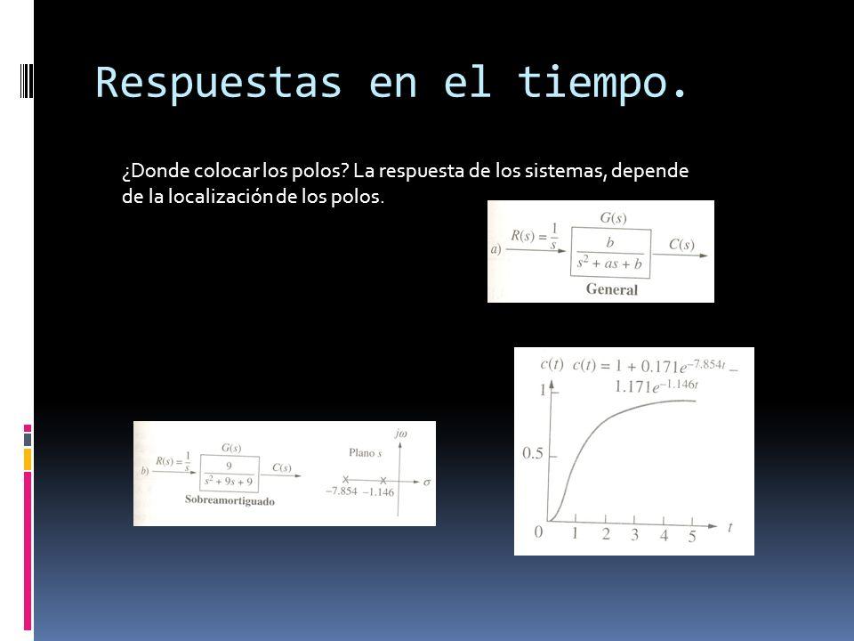 Respuestas en el tiempo. ¿Donde colocar los polos? La respuesta de los sistemas, depende de la localización de los polos.
