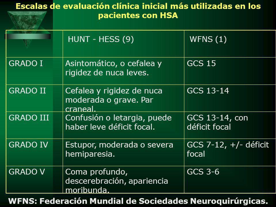 HUNT - HESS (9) WFNS (1) GRADO IAsintomático, o cefalea y rigidez de nuca leves. GCS 15 GRADO IICefalea y rigidez de nuca moderada o grave. Par cranea