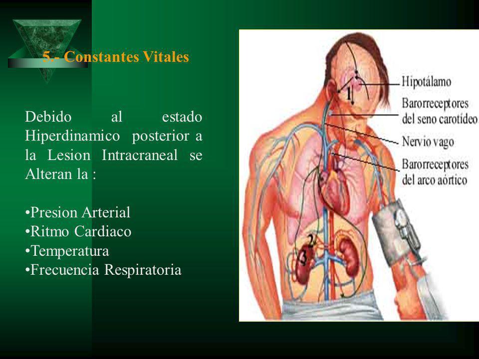 5.- Constantes Vitales Debido al estado Hiperdinamico posterior a la Lesion Intracraneal se Alteran la : Presion Arterial Ritmo Cardiaco Temperatura Frecuencia Respiratoria