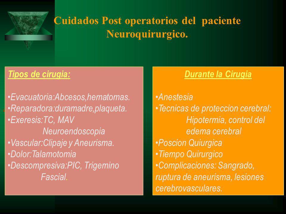 al Cuidados Post operatorios del paciente Neuroquirurgico. Tipos de cirugia: Evacuatoria:Abcesos,hematomas. Reparadora:duramadre,plaqueta. Exeresis:TC