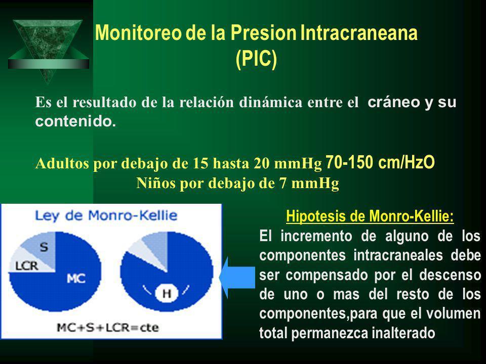 Monitoreo de la Presion Intracraneana (PIC) Es el resultado de la relación dinámica entre el cráneo y su contenido. Adultos por debajo de 15 hasta 20