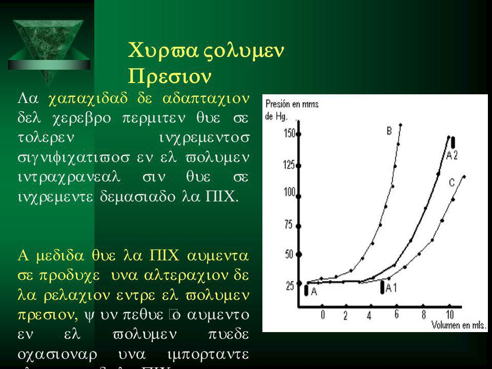 Curva Volumen Presion La capacidad de adaptacion del cerebro permiten que se toleren incrementos significativos en el volumen intracraneal sin que se incremente demasiado la PIC.