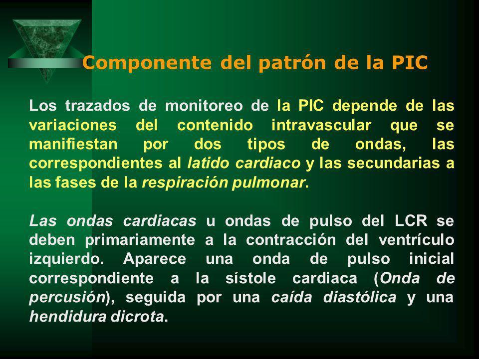 Los trazados de monitoreo de la PIC depende de las variaciones del contenido intravascular que se manifiestan por dos tipos de ondas, las correspondientes al latido cardiaco y las secundarias a las fases de la respiración pulmonar.