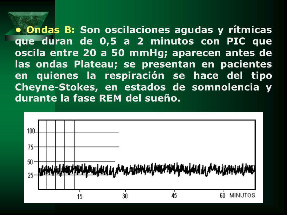 Ondas B: Son oscilaciones agudas y rítmicas que duran de 0,5 a 2 minutos con PIC que oscila entre 20 a 50 mmHg; aparecen antes de las ondas Plateau; se presentan en pacientes en quienes la respiración se hace del tipo Cheyne-Stokes, en estados de somnolencia y durante la fase REM del sueño.