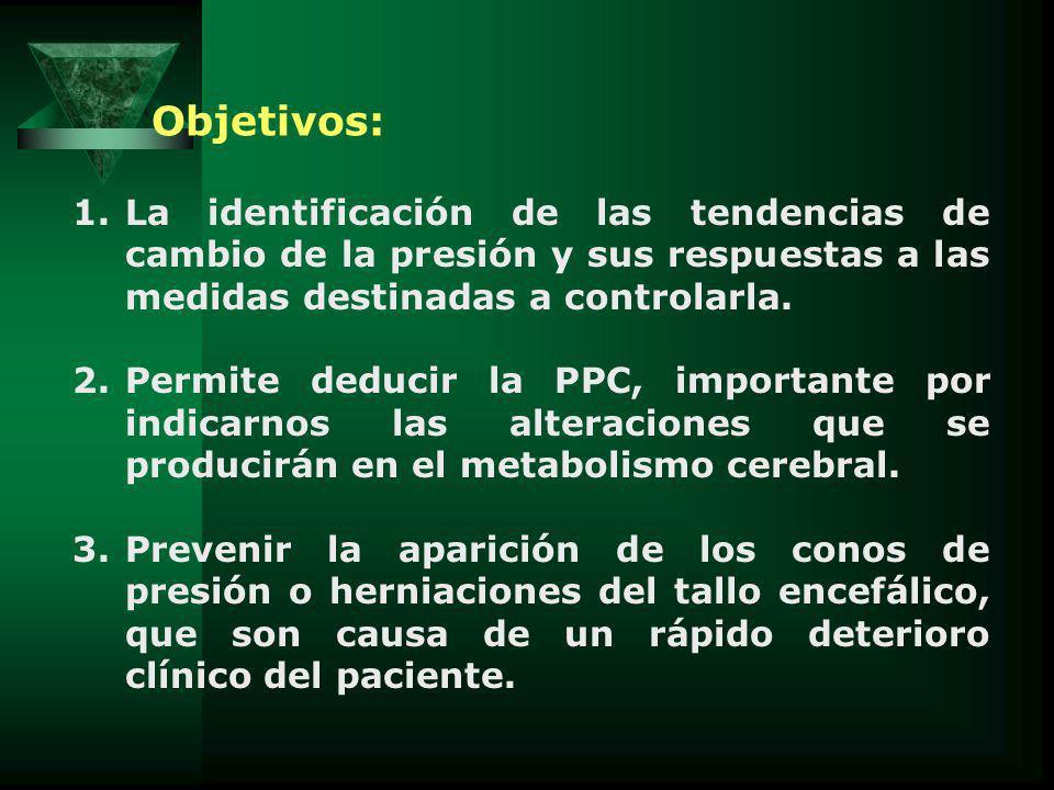 1.La identificación de las tendencias de cambio de la presión y sus respuestas a las medidas destinadas a controlarla.