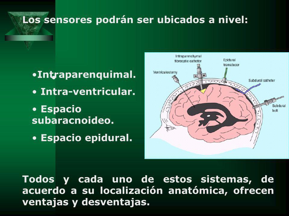 Los sensores podrán ser ubicados a nivel: Todos y cada uno de estos sistemas, de acuerdo a su localización anatómica, ofrecen ventajas y desventajas.