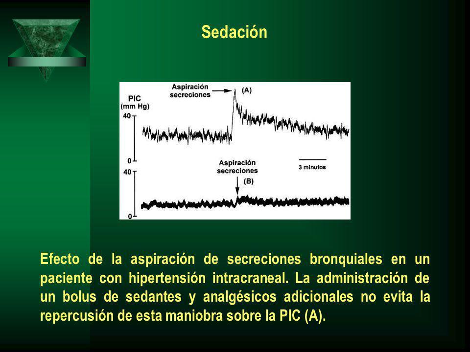Efecto de la aspiración de secreciones bronquiales en un paciente con hipertensión intracraneal. La administración de un bolus de sedantes y analgésic