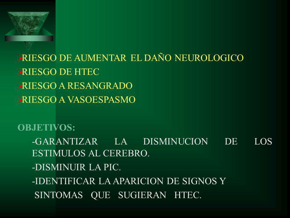 RIESGO DE AUMENTAR EL DAÑO NEUROLOGICO RIESGO DE HTEC RIESGO A RESANGRADO RIESGO A VASOESPASMO OBJETIVOS: -GARANTIZAR LA DISMINUCION DE LOS ESTIMULOS AL CEREBRO.