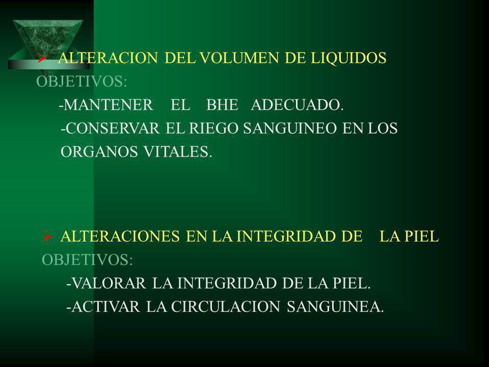 ALTERACION DEL VOLUMEN DE LIQUIDOS OBJETIVOS: -MANTENER EL BHE ADECUADO. -CONSERVAR EL RIEGO SANGUINEO EN LOS ORGANOS VITALES. ALTERACIONES EN LA INTE