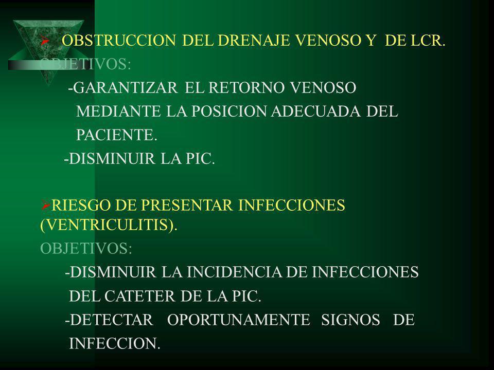 OBSTRUCCION DEL DRENAJE VENOSO Y DE LCR.
