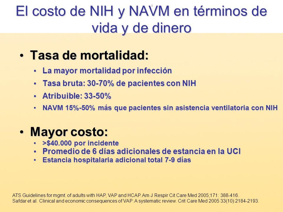 El costo de NIH y NAVM en términos de vida y de dinero Tasa de mortalidad: Tasa de mortalidad: La mayor mortalidad por infección La mayor mortalidad p