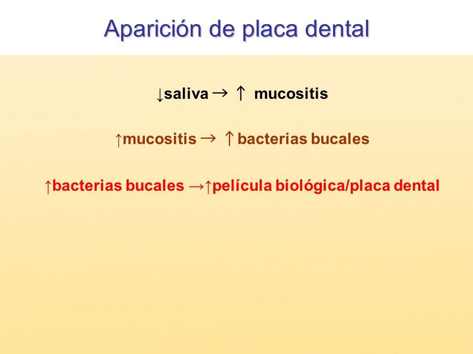 saliva mucositis mucositis bacterias bucales bacterias bucales película biológica/placa dental Aparición de placa dental
