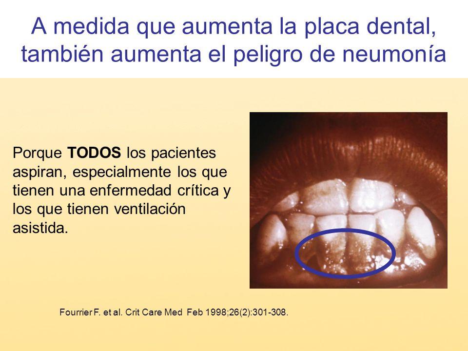 A medida que aumenta la placa dental, también aumenta el peligro de neumonía Fourrier F. et al. Crit Care Med Feb 1998;26(2):301-308. Porque TODOS los