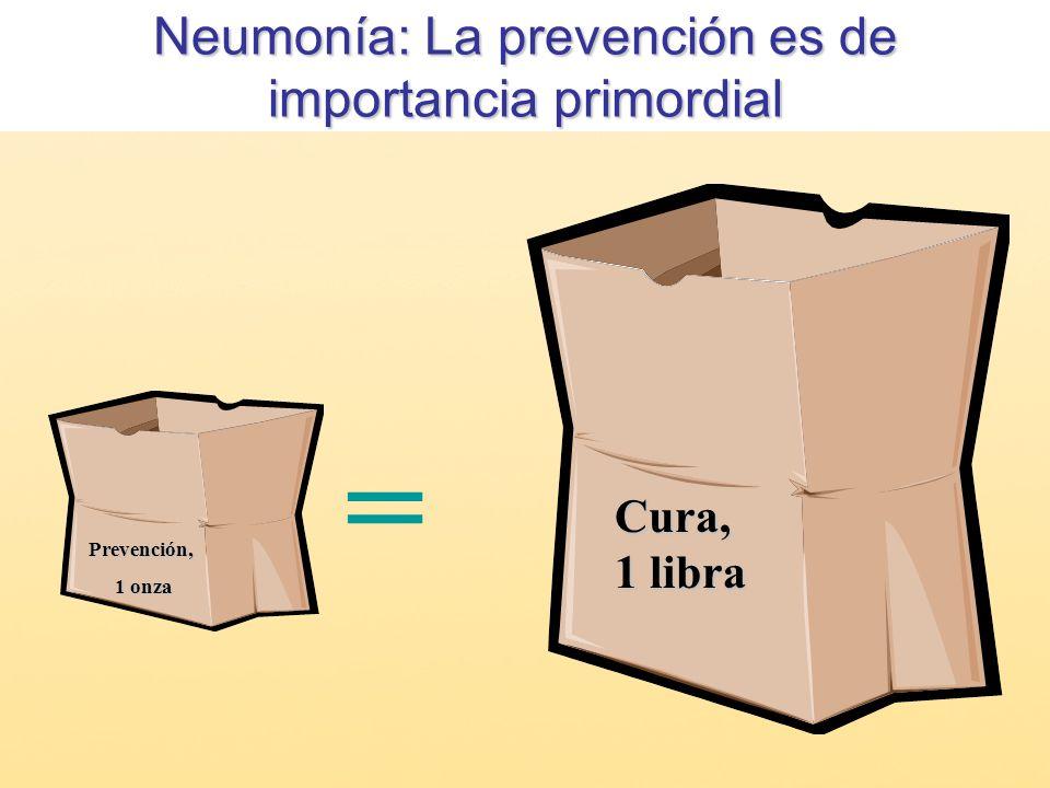 Neumonía: La prevención es de importancia primordial Prevención, 1 onza 1 onza = Cura, 1 libra