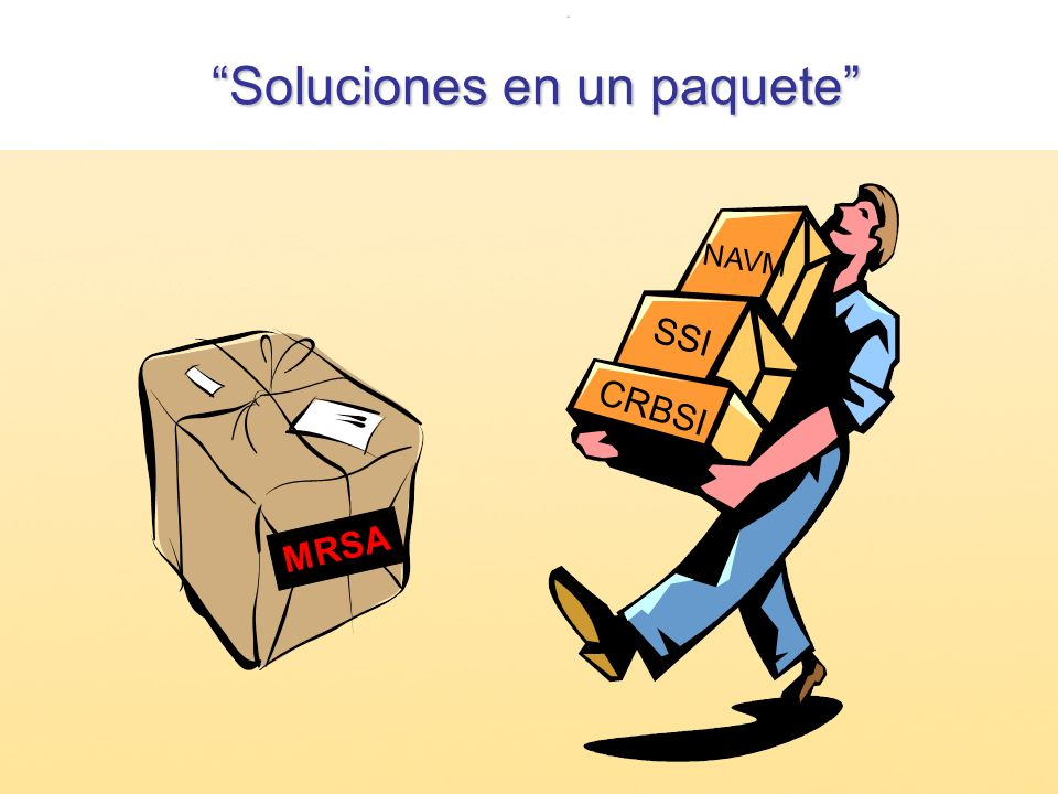 Soluciones en un paquete Soluciones en un paquete NAVM SSI CRBSI MRSA