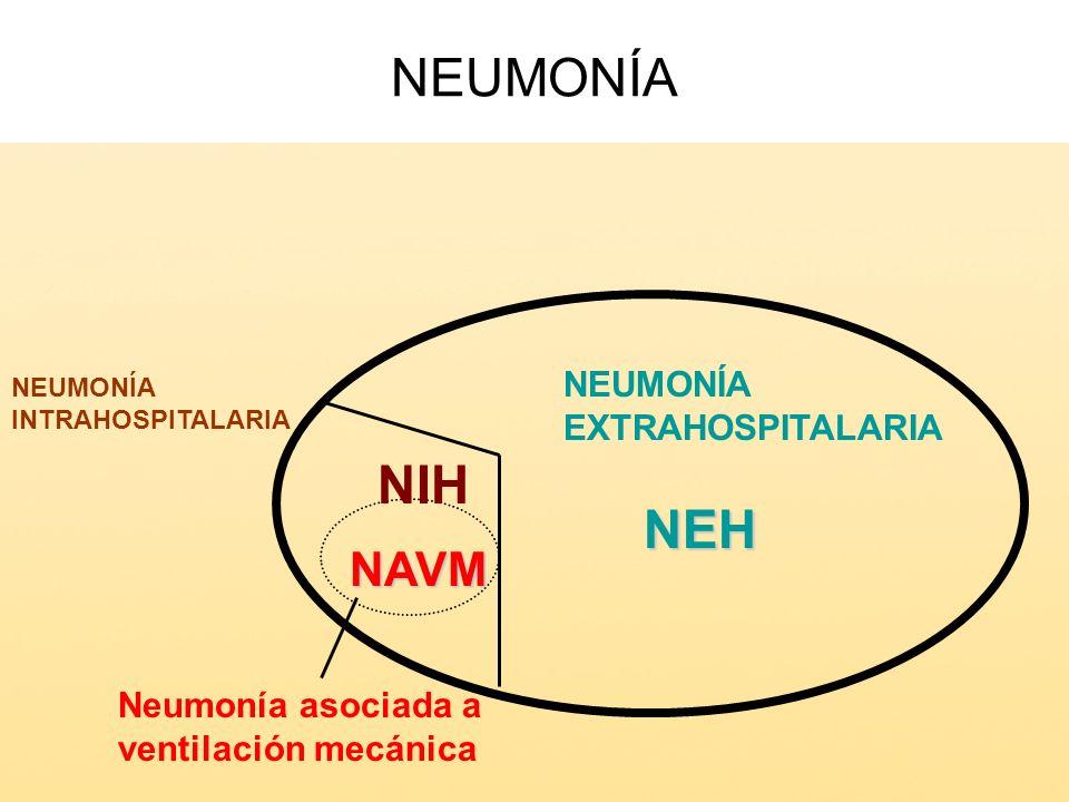NEUMONÍA NEH NAVM NIH NEUMONÍA EXTRAHOSPITALARIA Neumonía asociada a ventilación mecánica NEUMONÍA INTRAHOSPITALARIA