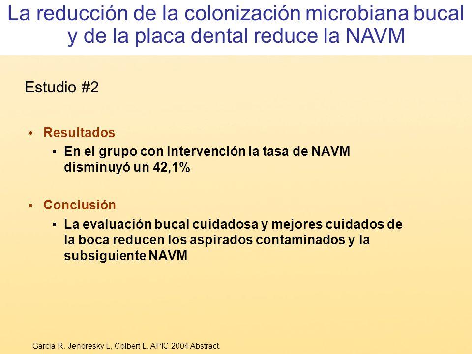 Resultados En el grupo con intervención la tasa de NAVM disminuyó un 42,1% Conclusión La evaluación bucal cuidadosa y mejores cuidados de la boca redu