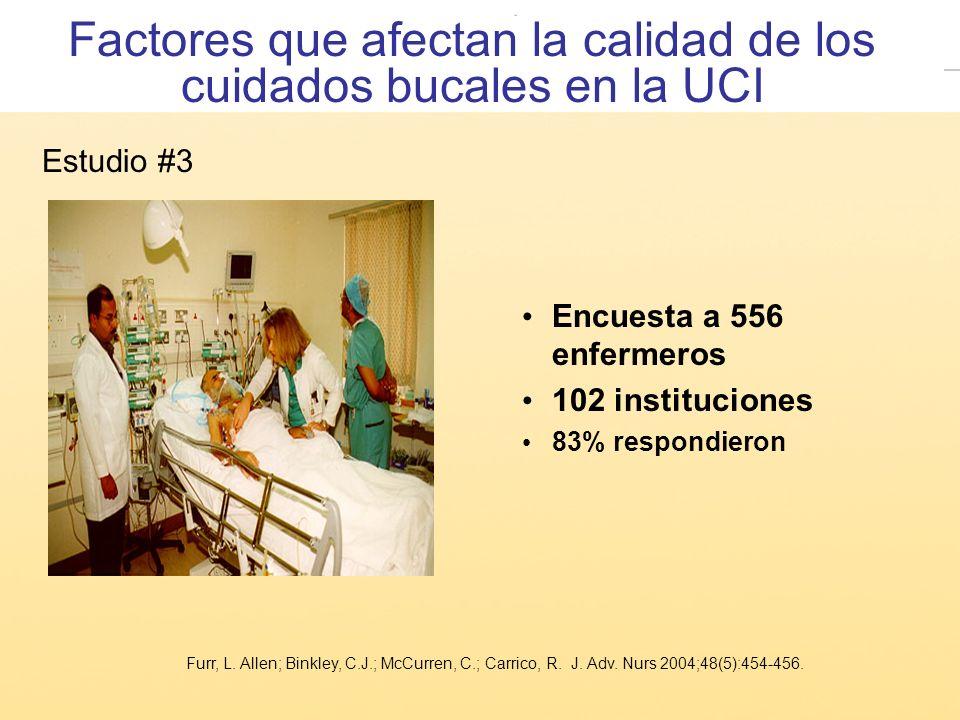 Encuesta a 556 enfermeros 102 instituciones 83% respondieron Furr, L. Allen; Binkley, C.J.; McCurren, C.; Carrico, R. J. Adv. Nurs 2004;48(5):454-456.