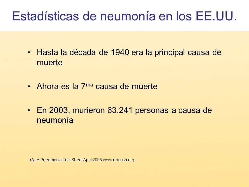 Estadísticas de neumonía en los EE.UU. Hasta la década de 1940 era la principal causa de muerte Ahora es la 7 ma causa de muerte En 2003, murieron 63.