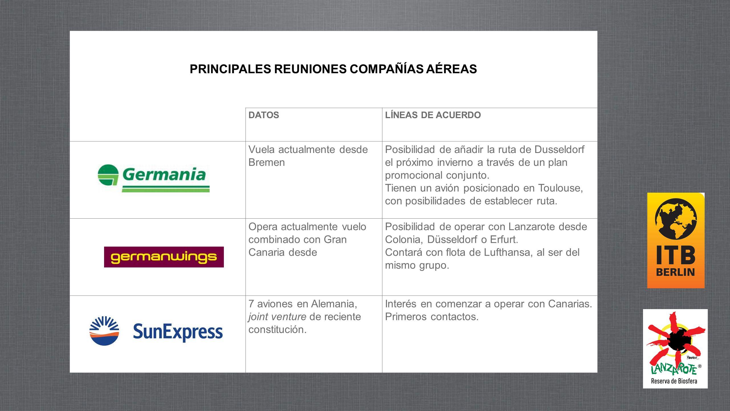 PRINCIPALES REUNIONES TTOO DATOSLÍNEAS DE ACUERDO / PREVISIONES LANZAROTE Principal TO de Alemania.