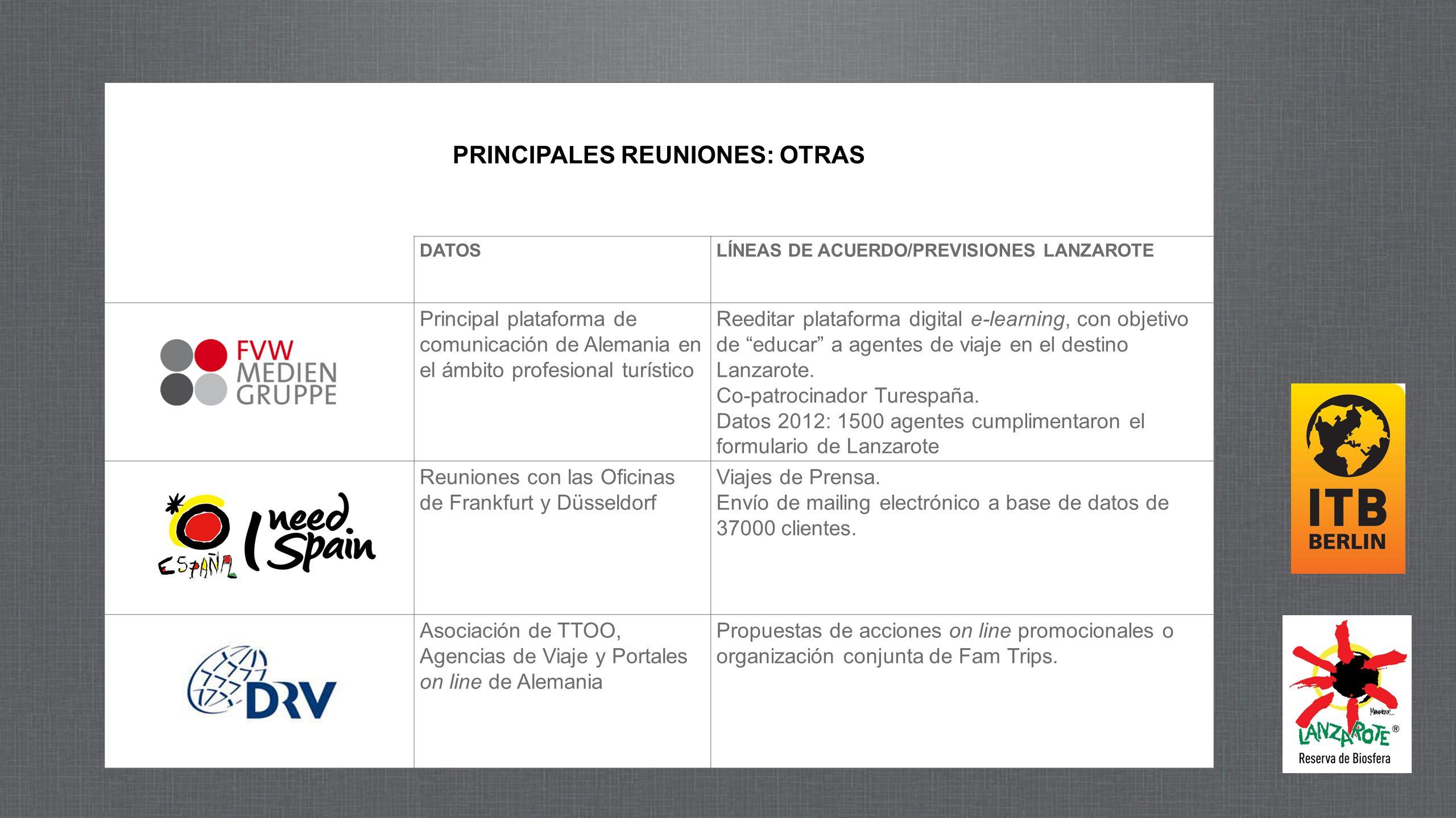 PRODUCTO TURÍSTICO EN MERCADO ALEMÁN Producto deportivo Producto enogastronómico Producto Destino sostenible