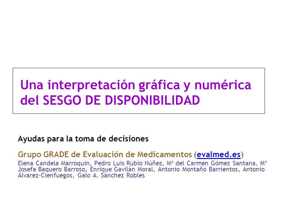 Una interpretación gráfica y numérica del SESGO DE DISPONIBILIDAD Ayudas para la toma de decisiones Grupo GRADE de Evaluación de Medicamentos (evalmed