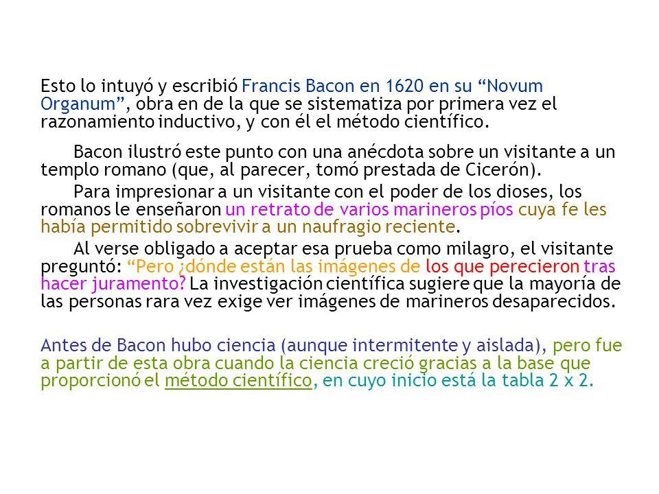 Esto lo intuyó y escribió Francis Bacon en 1620 en su Novum Organum, obra en de la que se sistematiza por primera vez el razonamiento inductivo, y con
