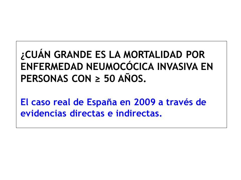 ¿CUÁN GRANDE ES LA MORTALIDAD POR ENFERMEDAD NEUMOCÓCICA INVASIVA EN PERSONAS CON 50 AÑOS. El caso real de España en 2009 a través de evidencias direc