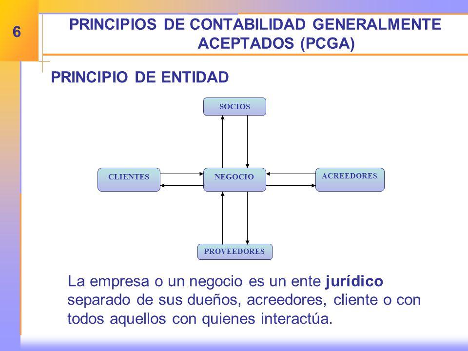 PRINCIPIOS DE CONTABILIDAD GENERALMENTE ACEPTADOS (PCGA) PRINCIPIO DE ENTIDAD La empresa o un negocio es un ente jurídico separado de sus dueños, acreedores, cliente o con todos aquellos con quienes interactúa.