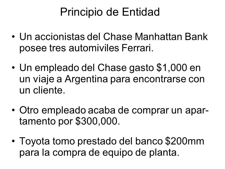 Principio de Entidad Un accionistas del Chase Manhattan Bank posee tres automiviles Ferrari.
