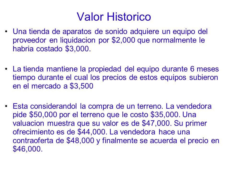 Valor Historico Una tienda de aparatos de sonido adquiere un equipo del proveedor en liquidacion por $2,000 que normalmente le habria costado $3,000.