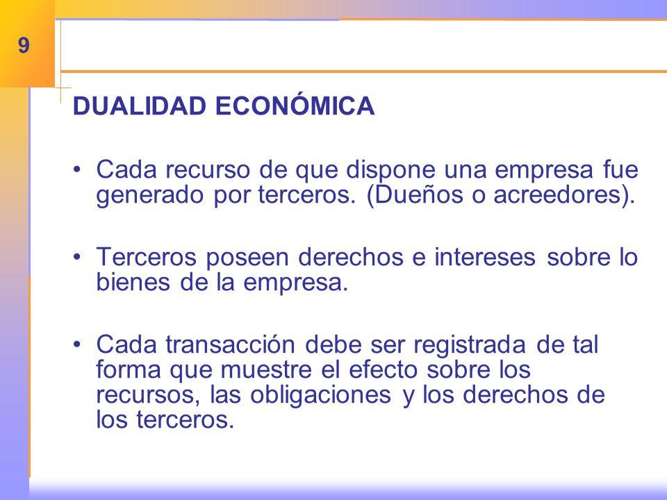 DUALIDAD ECONÓMICA Cada recurso de que dispone una empresa fue generado por terceros.