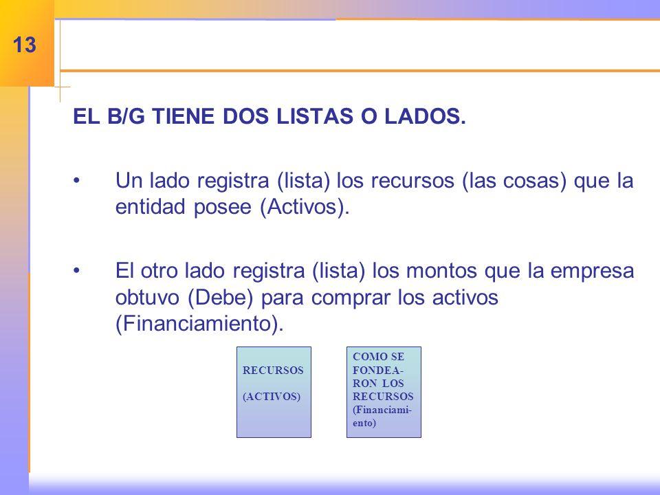 EL B/G TIENE DOS LISTAS O LADOS.