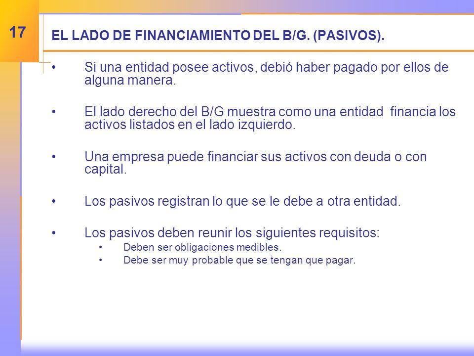 EL LADO DE FINANCIAMIENTO DEL B/G. (PASIVOS).