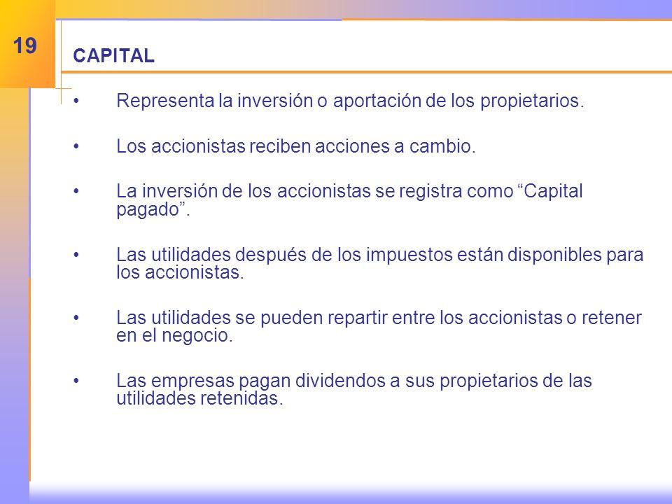 CAPITAL Representa la inversión o aportación de los propietarios.