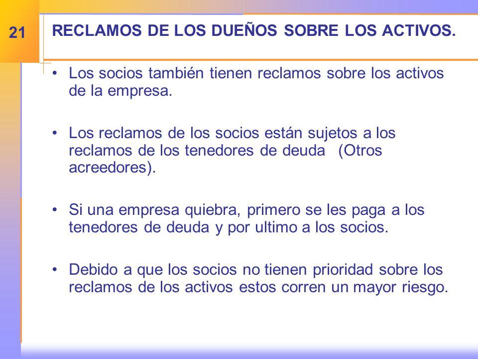 RECLAMOS DE LOS DUEÑOS SOBRE LOS ACTIVOS.