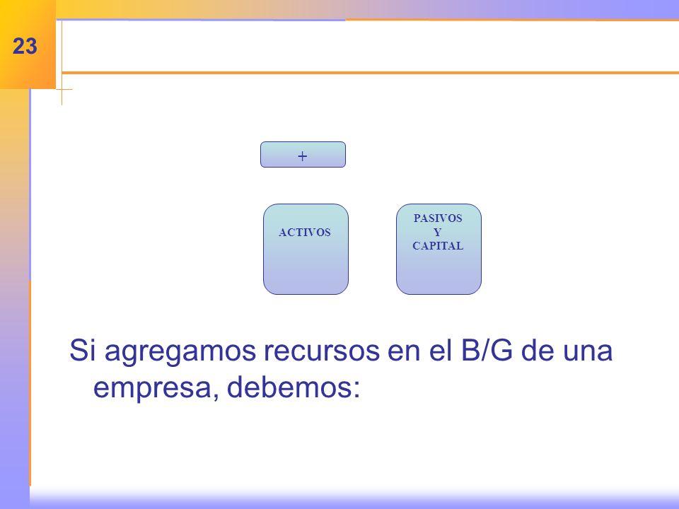 Si agregamos recursos en el B/G de una empresa, debemos: + ACTIVOS PASIVOS Y CAPITAL 23