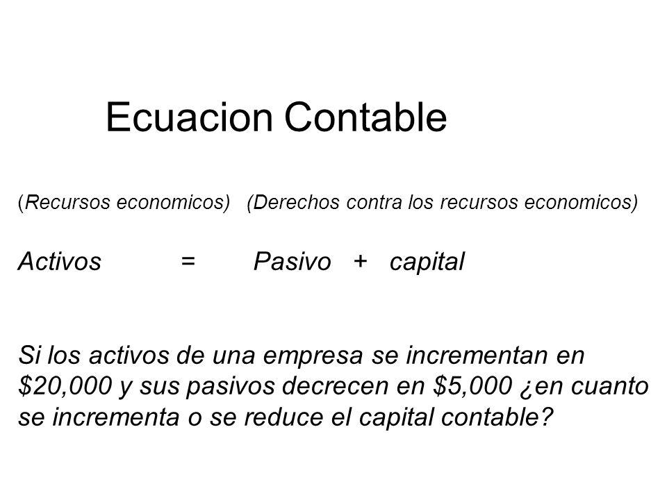Ecuacion Contable (Recursos economicos)(Derechos contra los recursos economicos) Activos= Pasivo + capital Si los activos de una empresa se incrementan en $20,000 y sus pasivos decrecen en $5,000 ¿en cuanto se incrementa o se reduce el capital contable