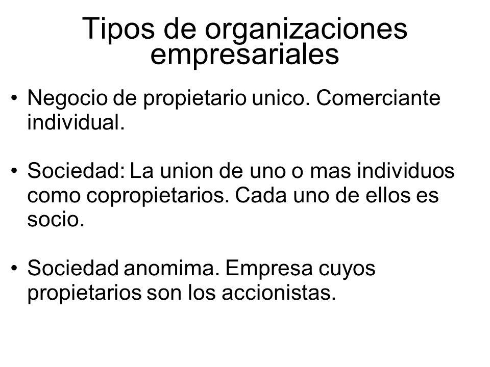 Tipos de organizaciones empresariales Negocio de propietario unico.