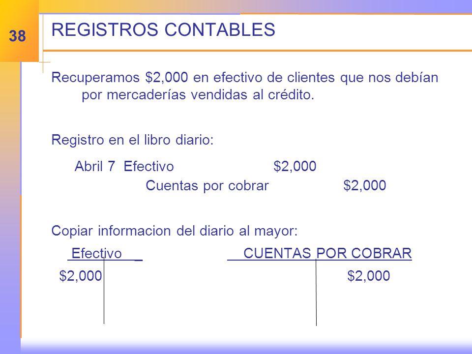 REGISTROS CONTABLES Recuperamos $2,000 en efectivo de clientes que nos debían por mercaderías vendidas al crédito.