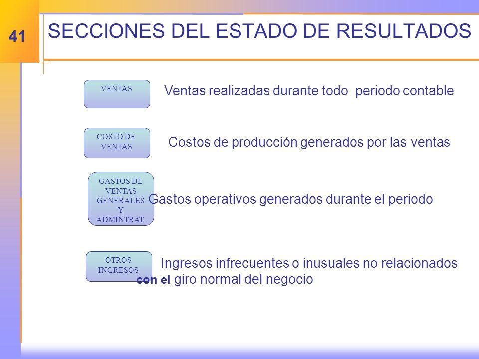 SECCIONES DEL ESTADO DE RESULTADOS VENTAS Ventas realizadas durante todo periodo contable COSTO DE VENTAS GASTOS DE VENTAS GENERALES Y ADMINTRAT.
