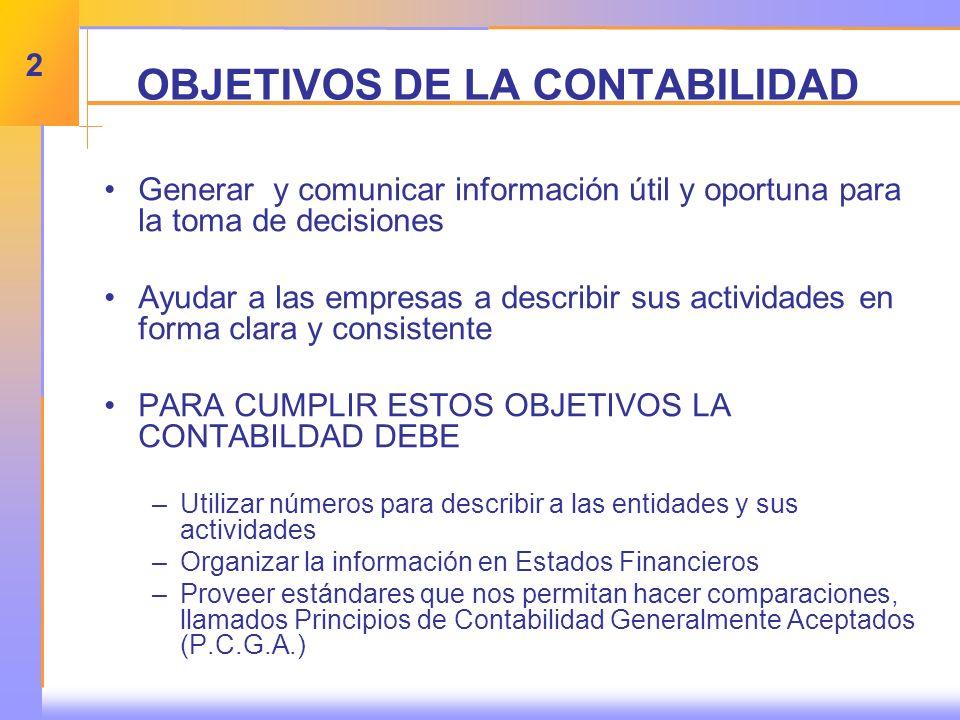 OBJETIVOS DE LA CONTABILIDAD Generar y comunicar información útil y oportuna para la toma de decisiones Ayudar a las empresas a describir sus actividades en forma clara y consistente PARA CUMPLIR ESTOS OBJETIVOS LA CONTABILDAD DEBE –U–Utilizar números para describir a las entidades y sus actividades –O–Organizar la información en Estados Financieros –P–Proveer estándares que nos permitan hacer comparaciones, llamados Principios de Contabilidad Generalmente Aceptados (P.C.G.A.) 2