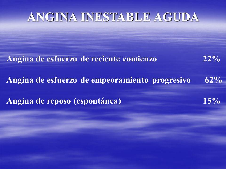 ANGINA INESTABLE AGUDA Angina de esfuerzo de reciente comienzo 22% Angina de esfuerzo de empeoramiento progresivo 62% Angina de reposo (espontánea) 15