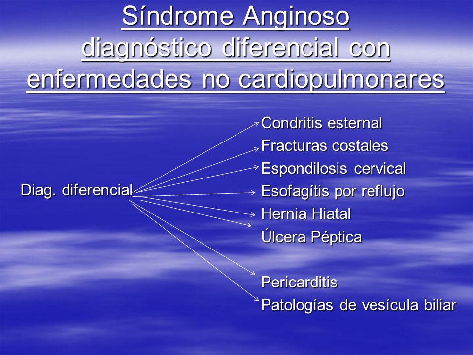 Síndrome Anginoso diagnóstico diferencial con enfermedades no cardiopulmonares Diag. diferencial Condritis esternal Fracturas costales Espondilosis ce