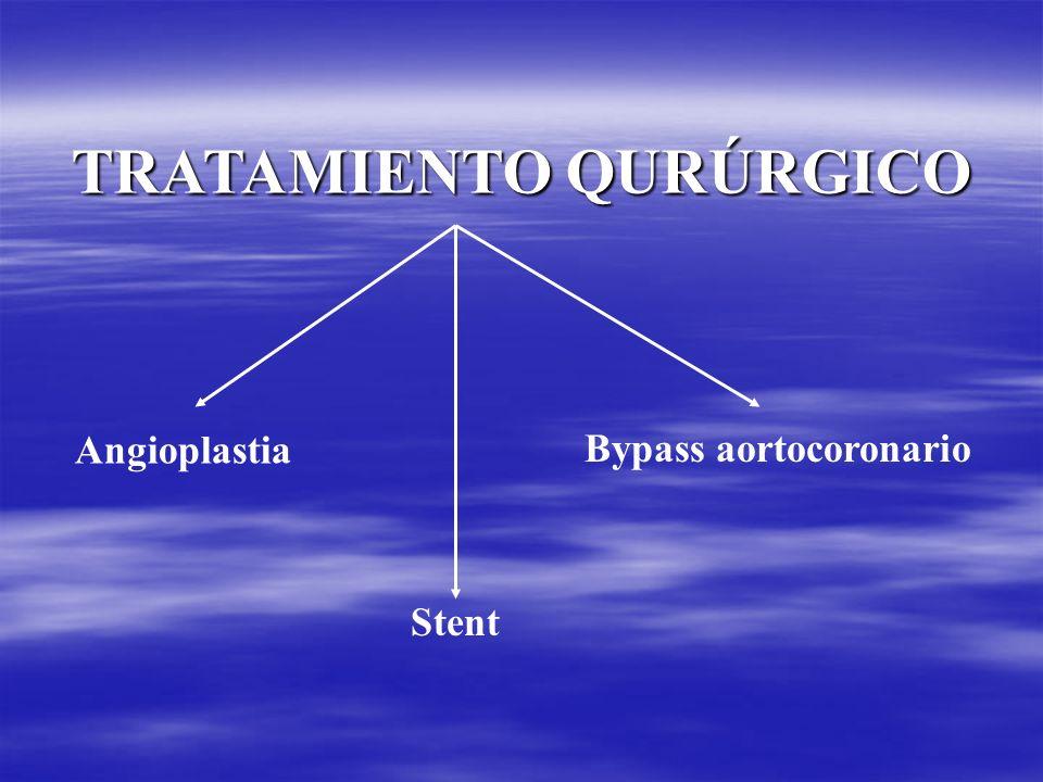 TRATAMIENTO QURÚRGICO Bypass aortocoronario Angioplastia Stent