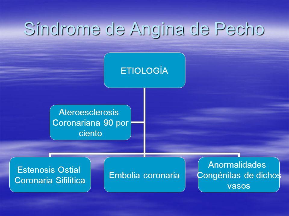 Síndrome de Angina de Pecho ETIOLOGÍA Estenosis Ostial Coronaria Sifilítica Embolia coronaria Anormalidades Congénitas de dichos vasos Ateroesclerosis