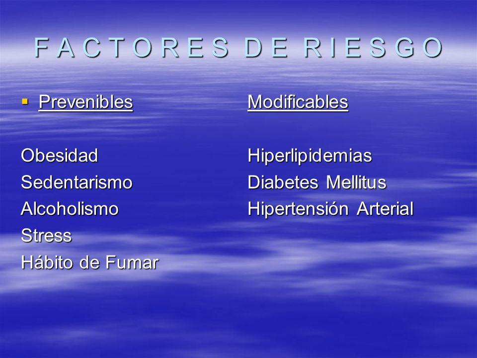 F A C T O R E S D E R I E S G O Prevenibles PreveniblesObesidadSedentarismoAlcoholismoStress Hábito de Fumar ModificablesHiperlipidemias Diabetes Mell