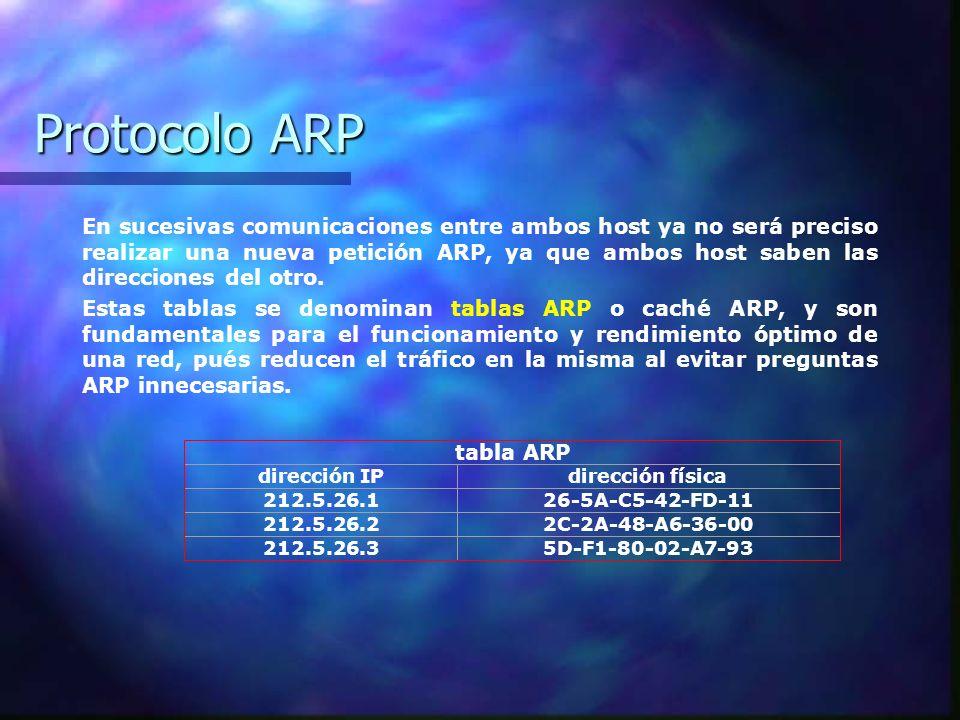 Protocolo ARP En sucesivas comunicaciones entre ambos host ya no será preciso realizar una nueva petición ARP, ya que ambos host saben las direcciones